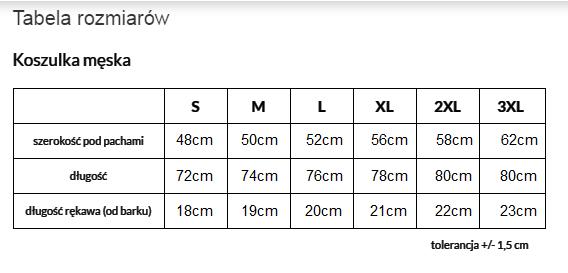 redisbad rozmiary